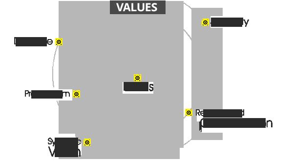 graf_valores-en