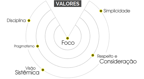graf_valores2